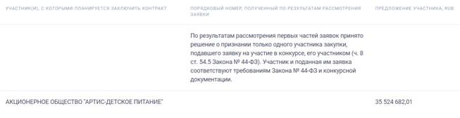 """Компания «Масштаб» """"затормозила"""" прошедший с нарушением тендер в Невском районе"""